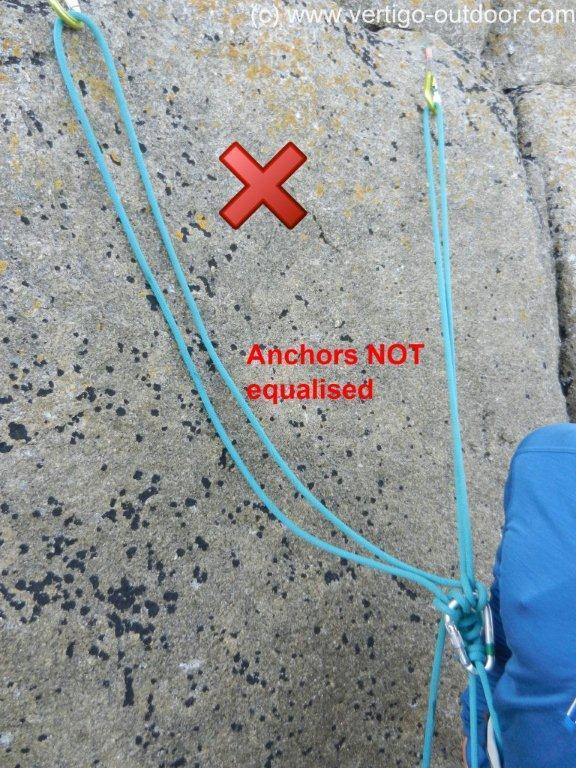 anchors_10